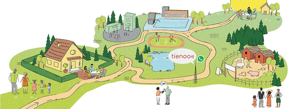 Perhekotoutumismallin ja Tienoo.fi-sivuston palvelupolku, piirroskuva.